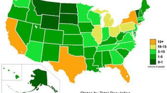 Are republics democratic?