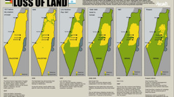 """Time for a fresh look at the """"colliding dreams"""" of Zionism"""