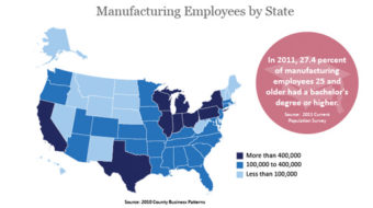 Census highlights Manufacturing Day