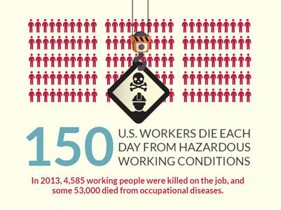 New AFL-CIO report shows weaknesses in safety, health enforcement