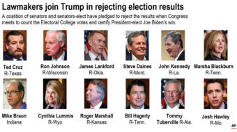 Dirty Dozen Senate sedition caucus stalling certification of 2020 election